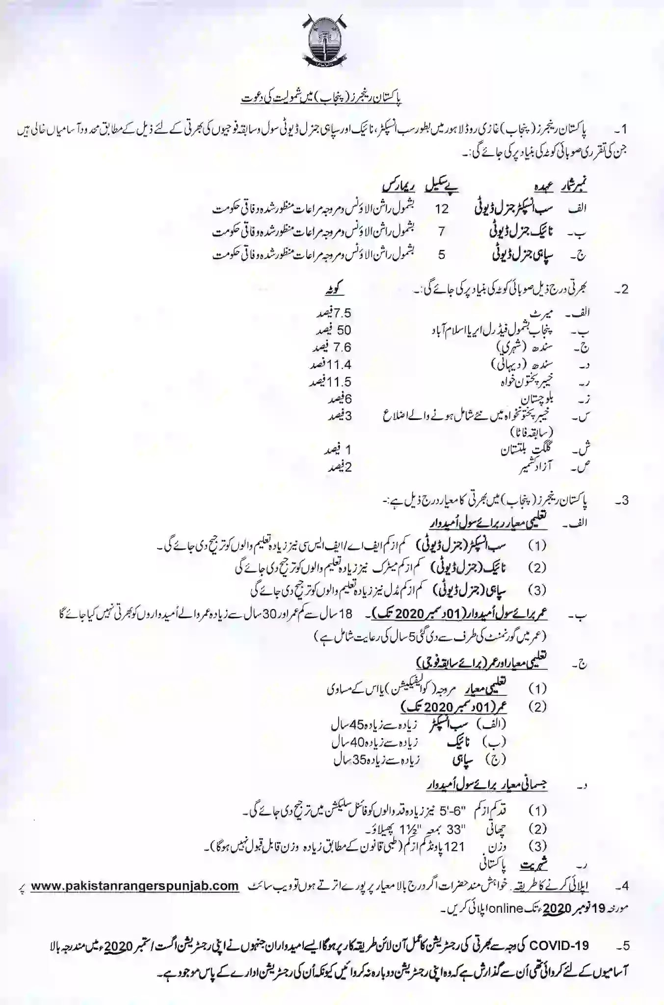 Punjab Rangers Jobs 2020