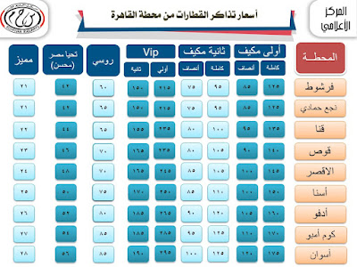 اسعار تذاكر القطارات من القاهرة حتى فرشوط ونهاية ب اسوان