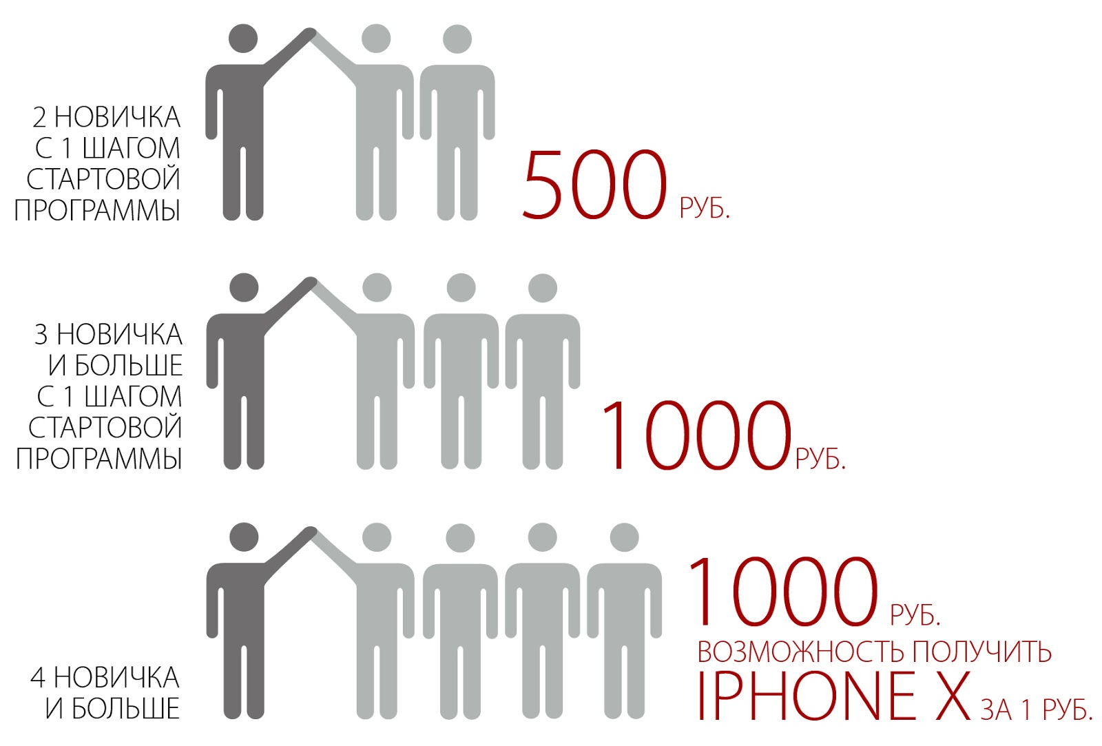 Акция iPhone X и денежные призы от БК Фонбет