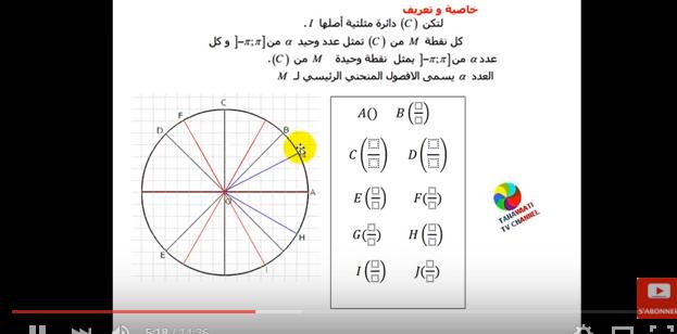 شرح الدائرة المثلثية، الأفاصيل المنحنية والنسب
