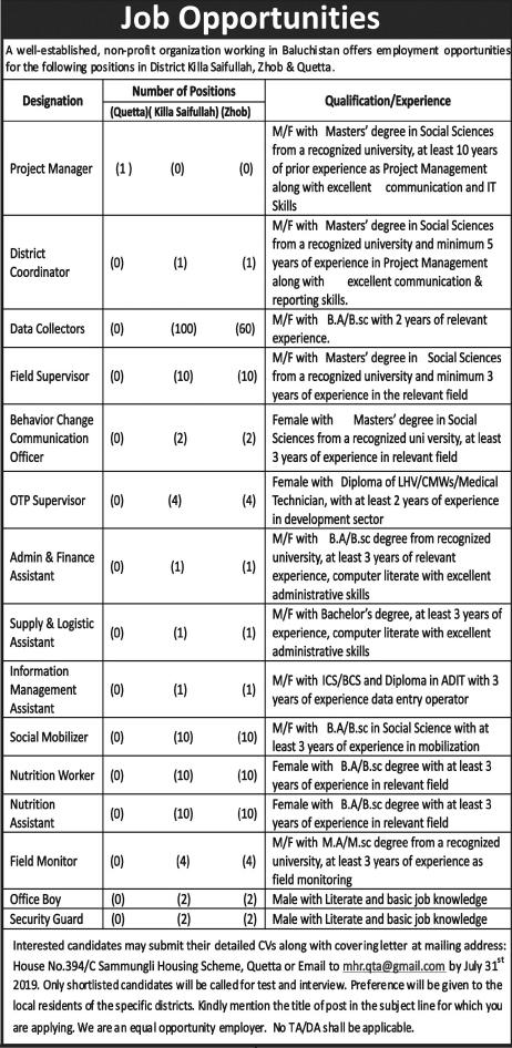 Public Sector Organization Quetta Jobs 2019 July | 277 Vacancies