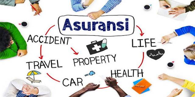 Asuransi Perlindungan Diri dan Aset Anda