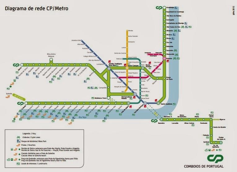 mapa cp lisboa Os Caminhos de Ferro: Comboios urbanos de Lisboa   falta de  mapa cp lisboa