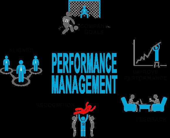 6 Manfaat Software Performance Management dalam Perusahaan