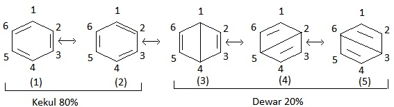 RESONANCE STRUCTURE OF BENZENE.