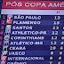 FOX Sports troca escudo de clubes ao exibir tabela de desempenho do Brasileirão