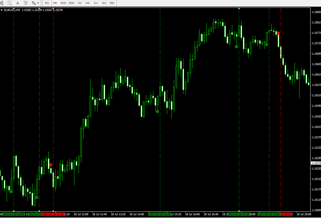 Forex trading system scalping