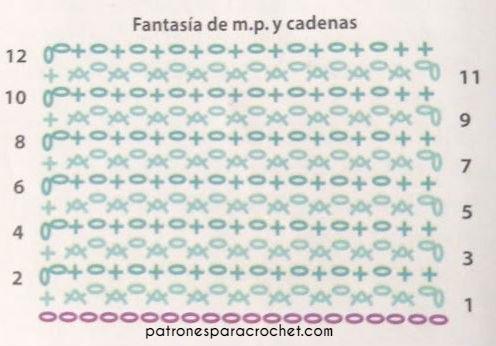 esquema-punto-fantasia-crochet