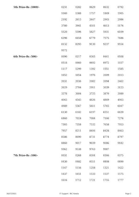nirmal-kerala-lottery-result-nr-223-today-07-05-2021-keralalotteriesresults.in_page-0002