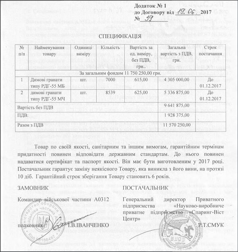ЗСУ закупили понад 15 000 димових гранат за 11,5 млн