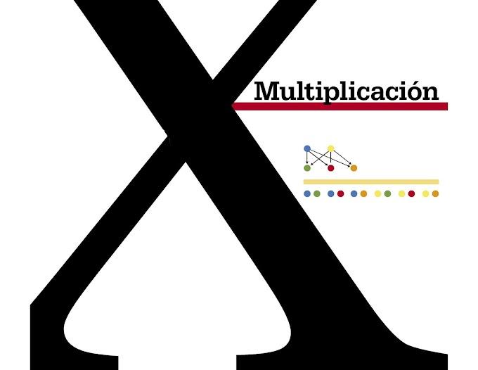 La Multiplicación - Algo de matemáticas