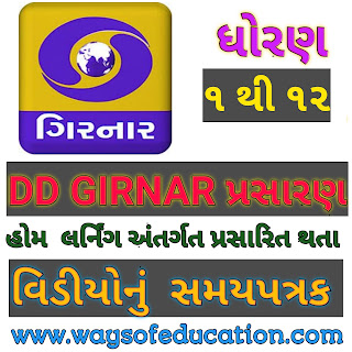 Std 6 To 8 DD Girnar Home Learning September Month Time Table|Doordarshan DD Girnar Time Table From 16/9/20 To 30/9/20