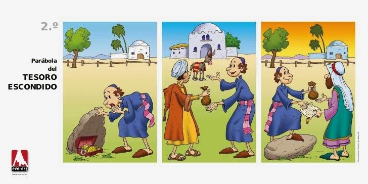 El Fariseo Y El Publica No