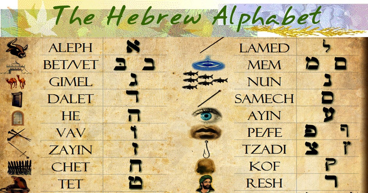 hebrew letter meanings the magical power of the hebrew alphabet part 22105