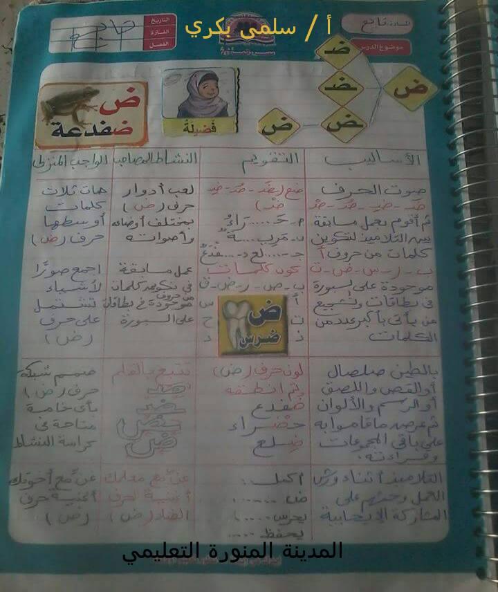 تحضير للصف الأول الابتدائي الفصل الدراسي الأول طريقة  تحضيراللغة العربية الجديدة أحدث الطرق الرسمية
