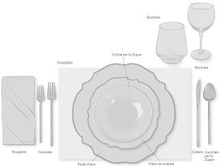 Come apparecchiare la tavola per un pasto informale immagine