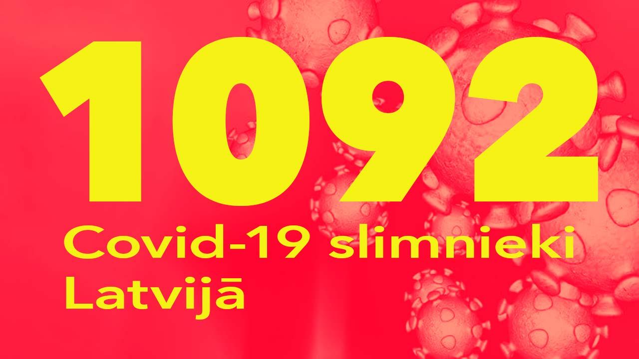 Koronavīrusa saslimušo skaits Latvijā 10.06.2020.