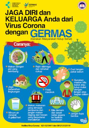 Langkah-langkah Efektif Pencegahan Virus Corona