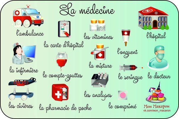 ادوات الطبيب بالفرنسية