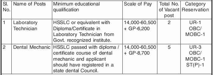 Regional Dental College, Guwahati Recruitment 2020