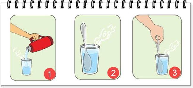 Percobaan Perpindahan Kalor