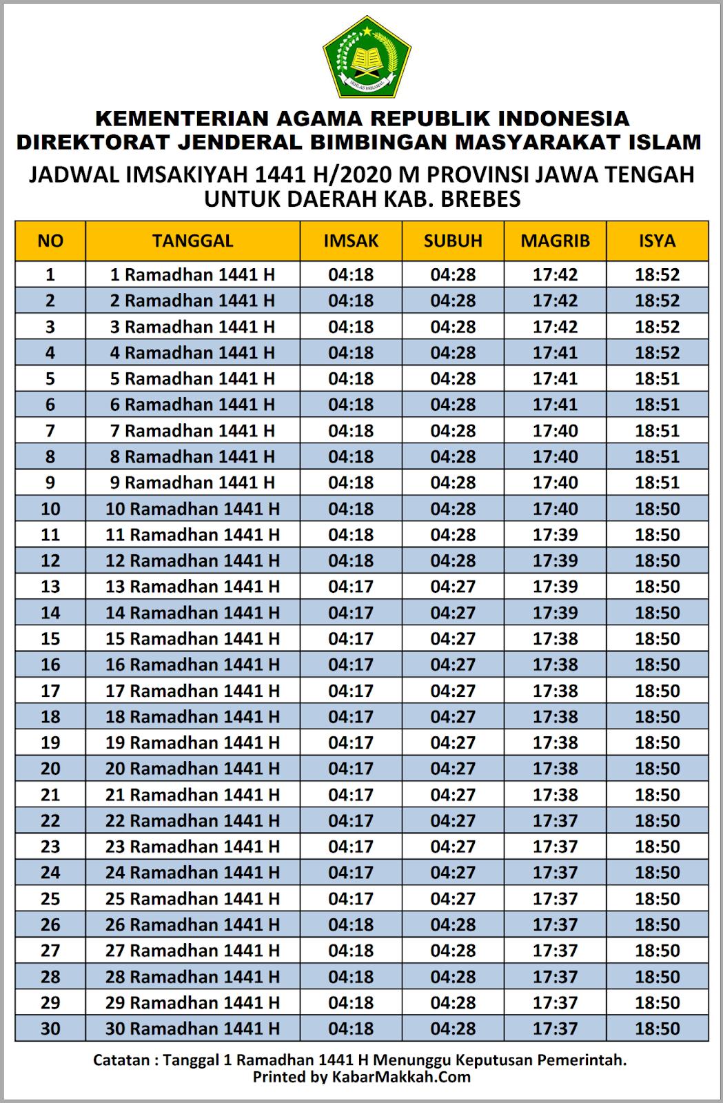 Jadwal Imsakiyah Brebes 2020 / 1441 H