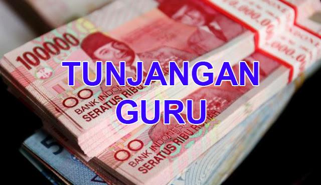 Image result for tunjangan guru