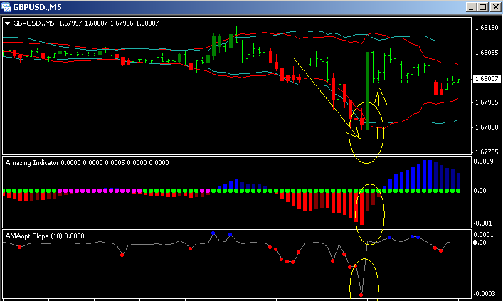 Tag : options « The Binary Options Trading Guide