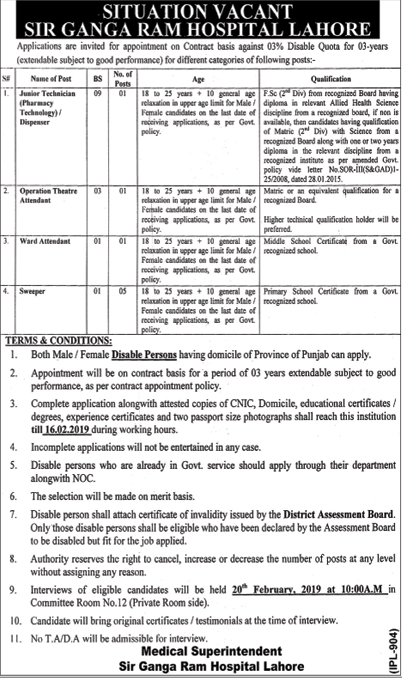 Sir Ganga Ram Hospital Lahore Announced Jobs in Lahore