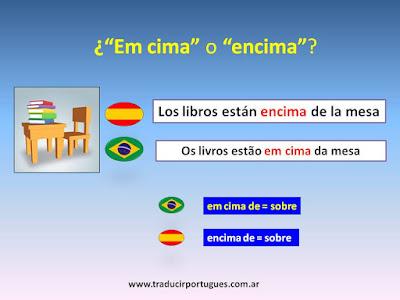 acima, em cima, encima, portugués, español