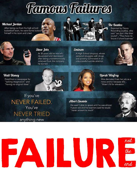 Examples of famous failures.