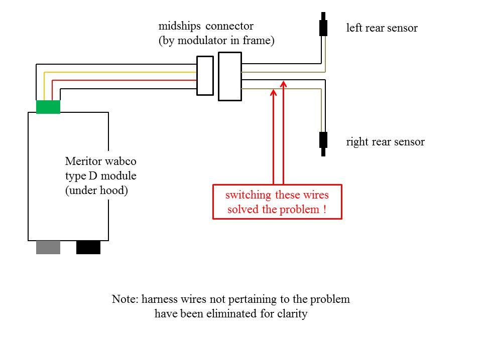 wabco abs modual wiring diagram