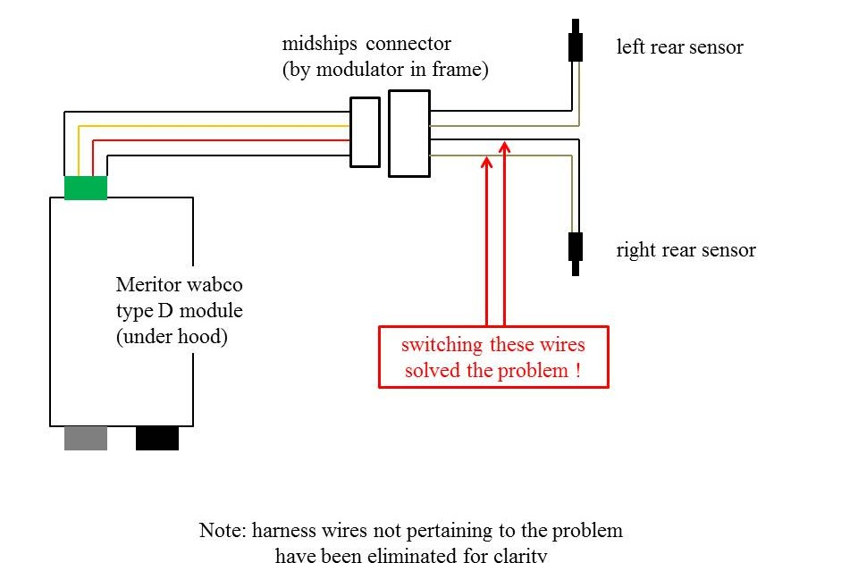 Wabco Abs Wiring Diagram Plug - Bookmark About Wiring Diagram on
