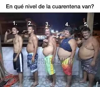 Cinco hombre en fila de más delgado a más gordo