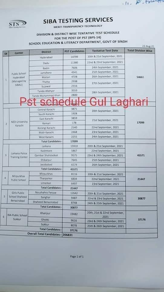 As per new schedule, the IBA Sukkur has announced that the test for JESTs vacant positions will start from September 13 and continue till September 26. Also Download schedule below: