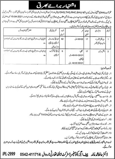 New Jobs in Health Department Narowal Jobs 2021