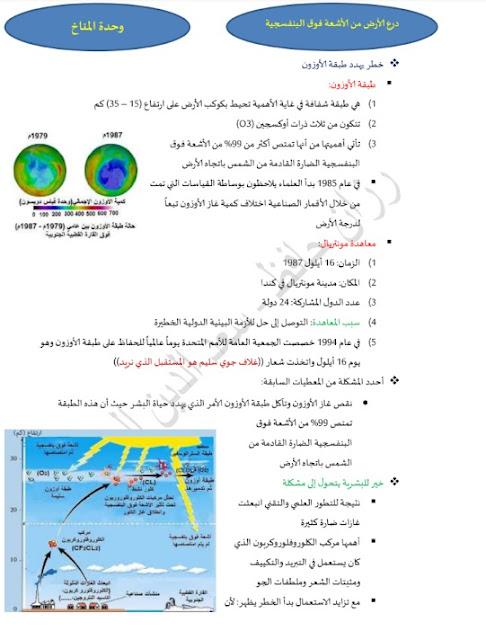 حل الوحدة الرابعة المناخ في الجغرافيا للصف التاسع الفصل الثاني 2019-2020