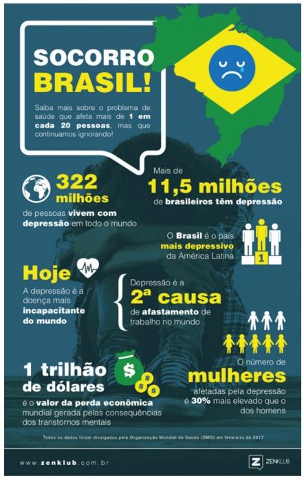 Socorro Brasil