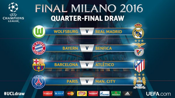 Official UEFA champions league quarter final draw 1