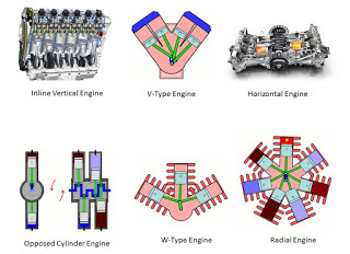 types-of-engine