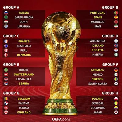 Senarai Penuh Pasukan Piala Dunia 2018 Setiap Kumpulan