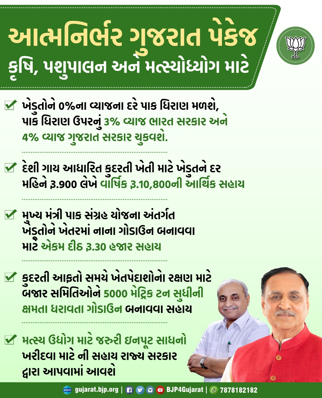 Atmanirbhar Gujarat Cow sahay per month Rs 900