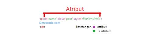 Atribut tag
