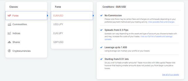 Review BDswiss Broker Forex Terkemuka | Broker Terpercaya Untuk Melakukan Trading Forex