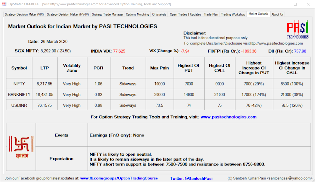 Indian Market Outlook: Mar 26, 2020