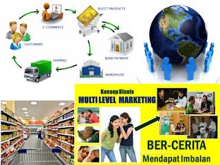 Bisnis MLM Real Produk MLM yang banyak diminat banyak orangi dan di terima oleh pasar nasional