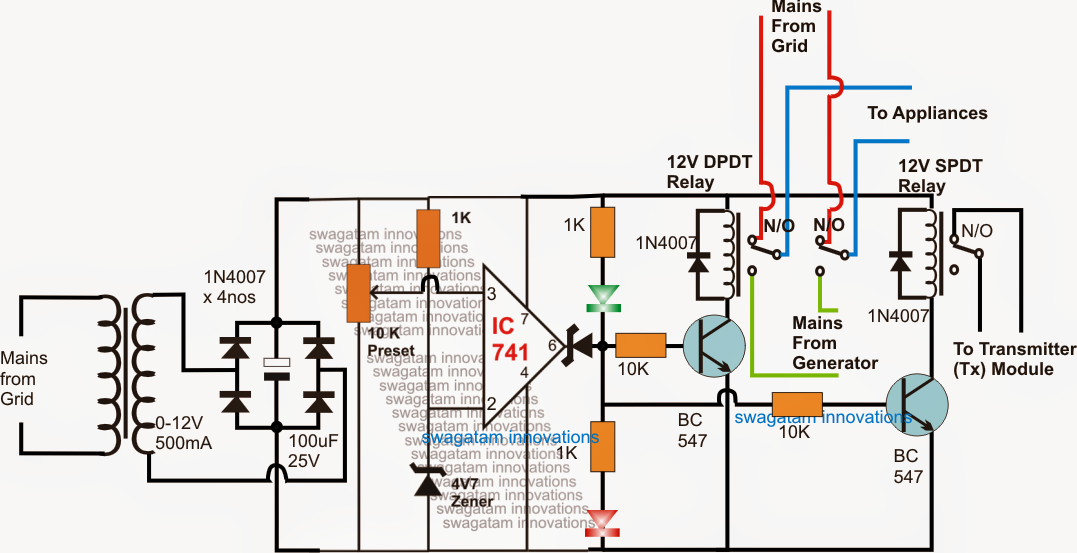 Remote Controlled Ats Circuit  Generator