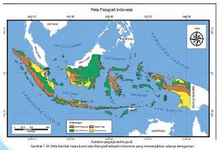 Kondisi Alam Indonesia