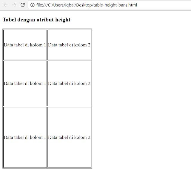 cara mengatur tinggi tabel html