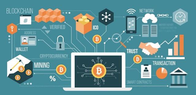 Ilustrasi Sistem Blockchain dan Trading Cryptocurrency
